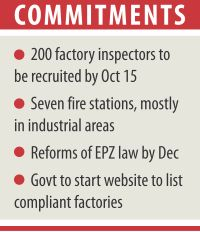 200 inspectors by Oct 15